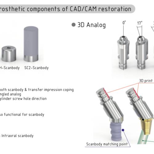 Ортопедические компоненты Multiunit Dentium