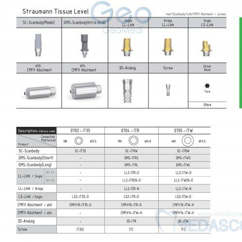 Straumann Tissue Level (SynOcta)